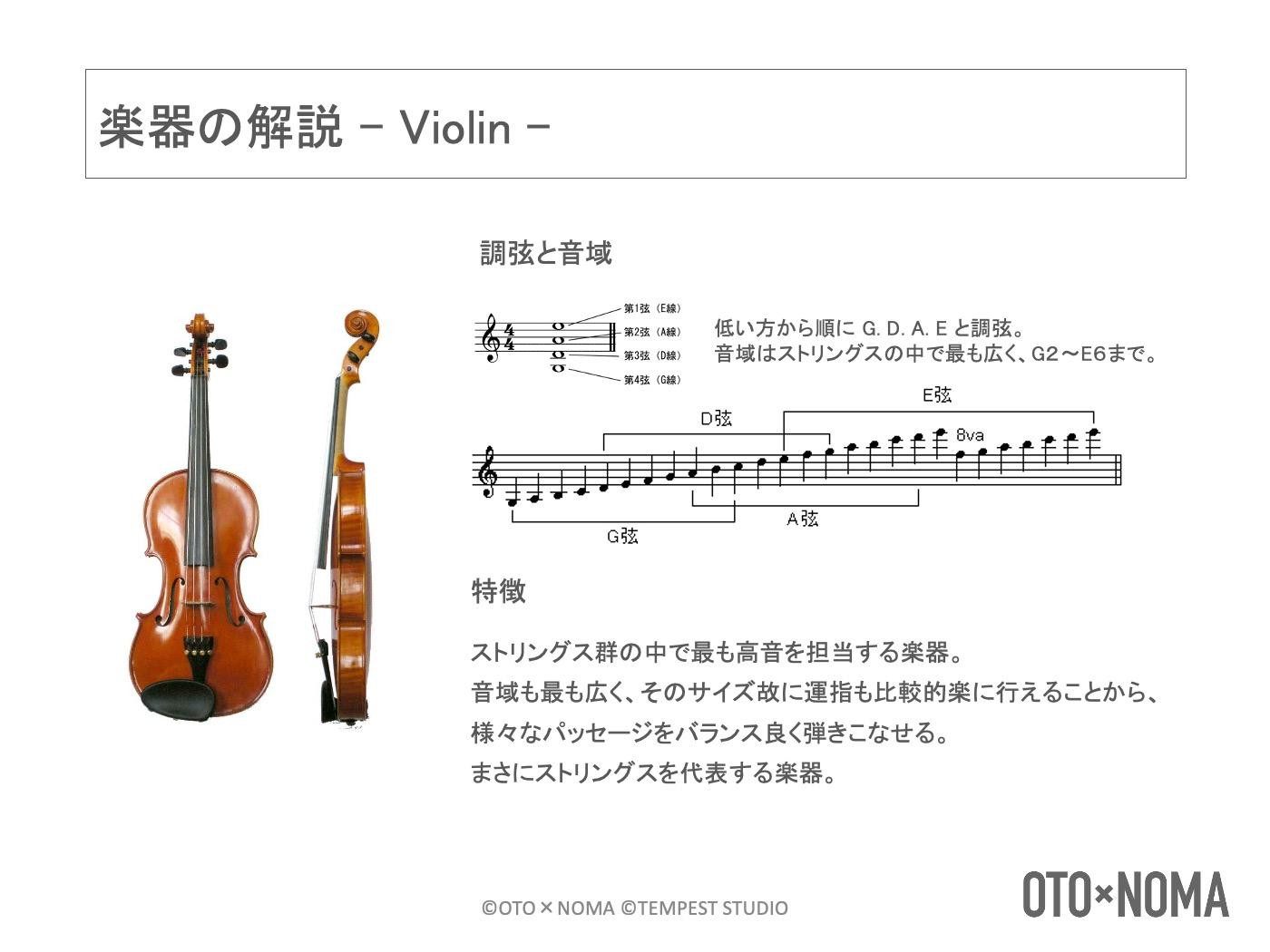ヴァイオリンの音域と特徴
