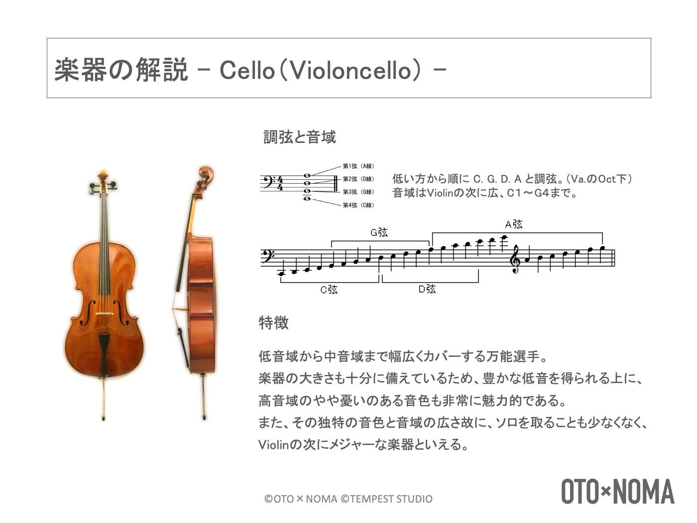 チェロの音域と特徴